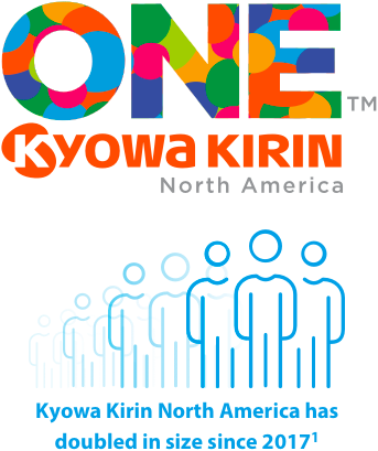 The logo for the 'One Kyowa Kirin' corporate strategy next to an infographic indicating that this strategy has enabled Kyowa Kirin to double in size since 2017